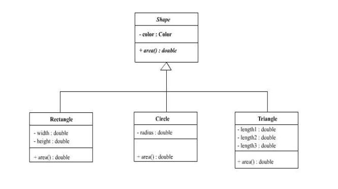 All the rights reserved to haim michael zindell c 2000 interface class diagram italic interface ccuart Gallery